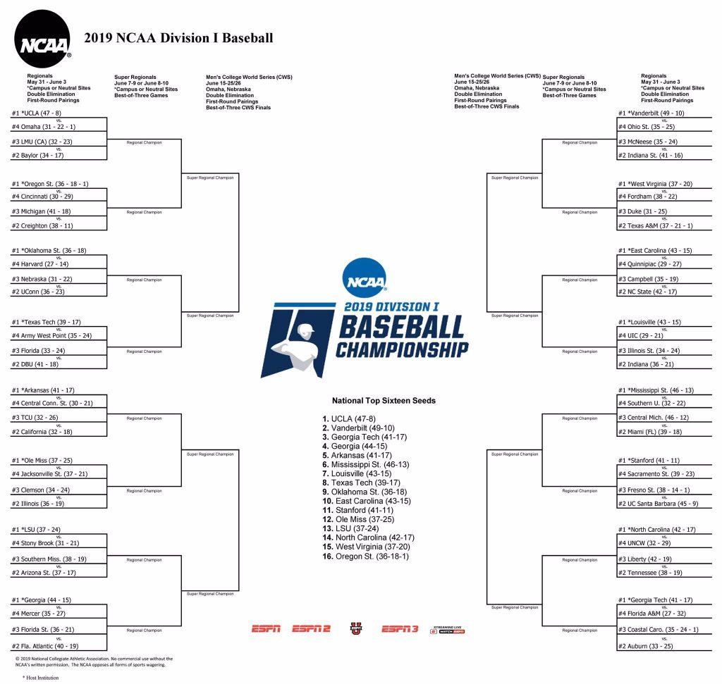 brand new f7c9d 299b0 Hoosier Baseball has earned a  2 seed in the 2019 Louisville Regional. This  will be Indiana s sixth trip to the NCAA tournament in the last seven  seasons ...
